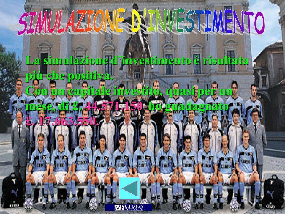 In data 15 maggio ho venduto tutte le azioni della Lazio arrivando a questo risultato:
