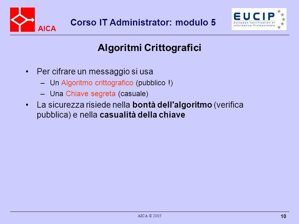 AICA Corso IT Administrator: modulo 5 AICA © 2005 10 Algoritmi Crittografici Per cifrare un messaggio si usa –Un Algoritmo crittografico (pubblico !) –Una Chiave segreta (casuale) La sicurezza risiede nella bontà dell algoritmo (verifica pubblica) e nella casualità della chiave