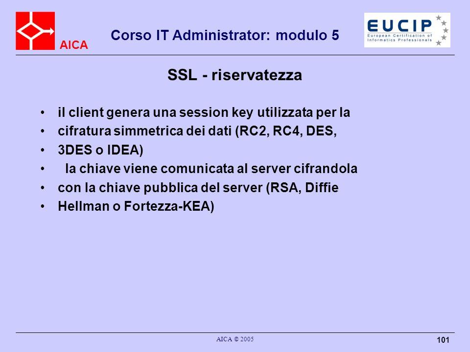 AICA Corso IT Administrator: modulo 5 AICA © 2005 101 SSL - riservatezza il client genera una session key utilizzata per la cifratura simmetrica dei d