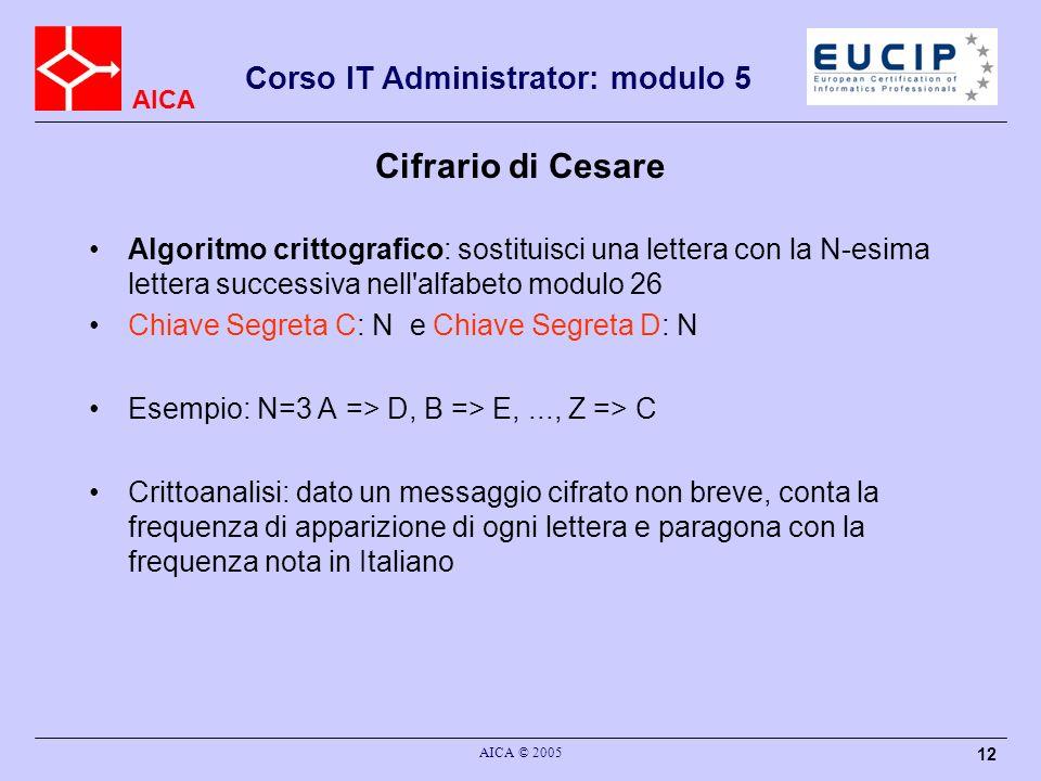 AICA Corso IT Administrator: modulo 5 AICA © 2005 12 Cifrario di Cesare Algoritmo crittografico: sostituisci una lettera con la N-esima lettera successiva nell alfabeto modulo 26 Chiave Segreta C: N e Chiave Segreta D: N Esempio: N=3 A => D, B => E,..., Z => C Crittoanalisi: dato un messaggio cifrato non breve, conta la frequenza di apparizione di ogni lettera e paragona con la frequenza nota in Italiano
