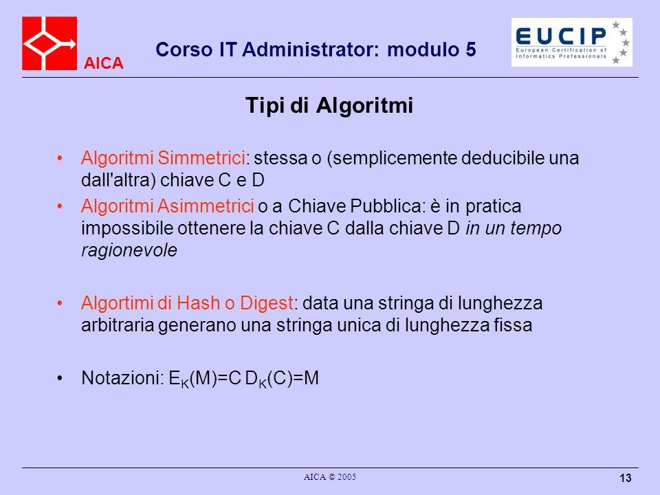AICA Corso IT Administrator: modulo 5 AICA © 2005 13 Tipi di Algoritmi Algoritmi Simmetrici: stessa o (semplicemente deducibile una dall'altra) chiave
