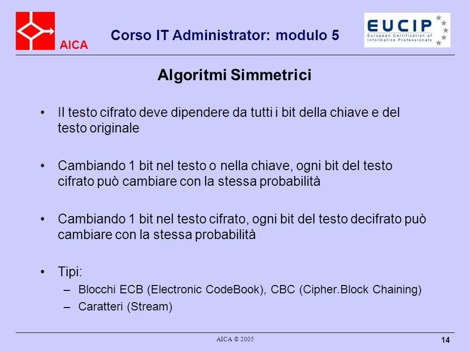 AICA Corso IT Administrator: modulo 5 AICA © 2005 14 Algoritmi Simmetrici Il testo cifrato deve dipendere da tutti i bit della chiave e del testo originale Cambiando 1 bit nel testo o nella chiave, ogni bit del testo cifrato può cambiare con la stessa probabilità Cambiando 1 bit nel testo cifrato, ogni bit del testo decifrato può cambiare con la stessa probabilità Tipi: –Blocchi ECB (Electronic CodeBook), CBC (Cipher.Block Chaining) –Caratteri (Stream)