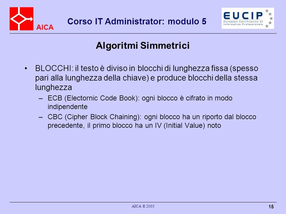 AICA Corso IT Administrator: modulo 5 AICA © 2005 15 Algoritmi Simmetrici BLOCCHI: il testo è diviso in blocchi di lunghezza fissa (spesso pari alla lunghezza della chiave) e produce blocchi della stessa lunghezza –ECB (Electornic Code Book): ogni blocco è cifrato in modo indipendente –CBC (Cipher Block Chaining): ogni blocco ha un riporto dal blocco precedente, il primo blocco ha un IV (Initial Value) noto