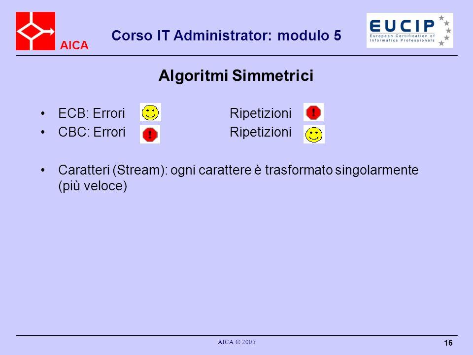 AICA Corso IT Administrator: modulo 5 AICA © 2005 16 Algoritmi Simmetrici ECB: Errori Ripetizioni CBC: Errori Ripetizioni Caratteri (Stream): ogni carattere è trasformato singolarmente (più veloce)