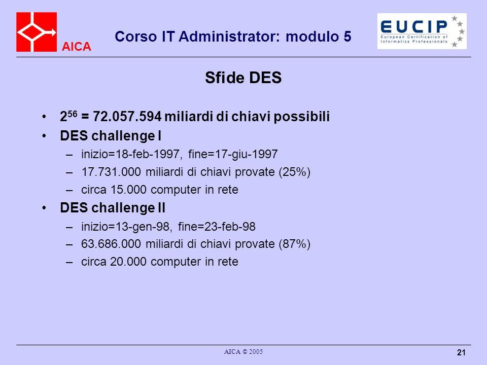 AICA Corso IT Administrator: modulo 5 AICA © 2005 21 Sfide DES 2 56 = 72.057.594 miliardi di chiavi possibili DES challenge I –inizio=18-feb-1997, fine=17-giu-1997 –17.731.000 miliardi di chiavi provate (25%) –circa 15.000 computer in rete DES challenge II –inizio=13-gen-98, fine=23-feb-98 –63.686.000 miliardi di chiavi provate (87%) –circa 20.000 computer in rete