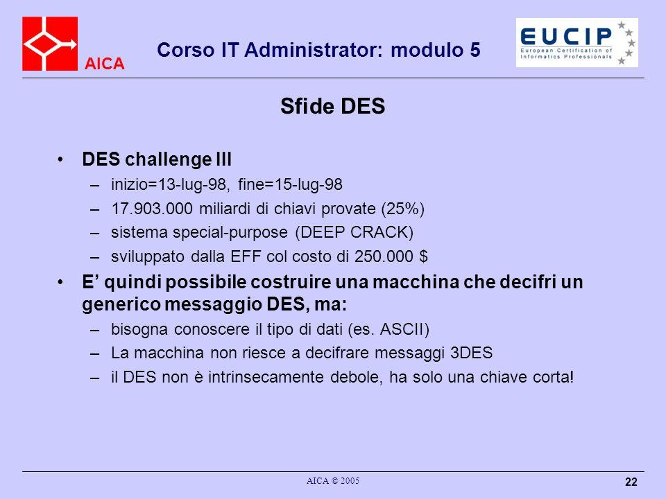 AICA Corso IT Administrator: modulo 5 AICA © 2005 22 Sfide DES DES challenge III –inizio=13-lug-98, fine=15-lug-98 –17.903.000 miliardi di chiavi prov