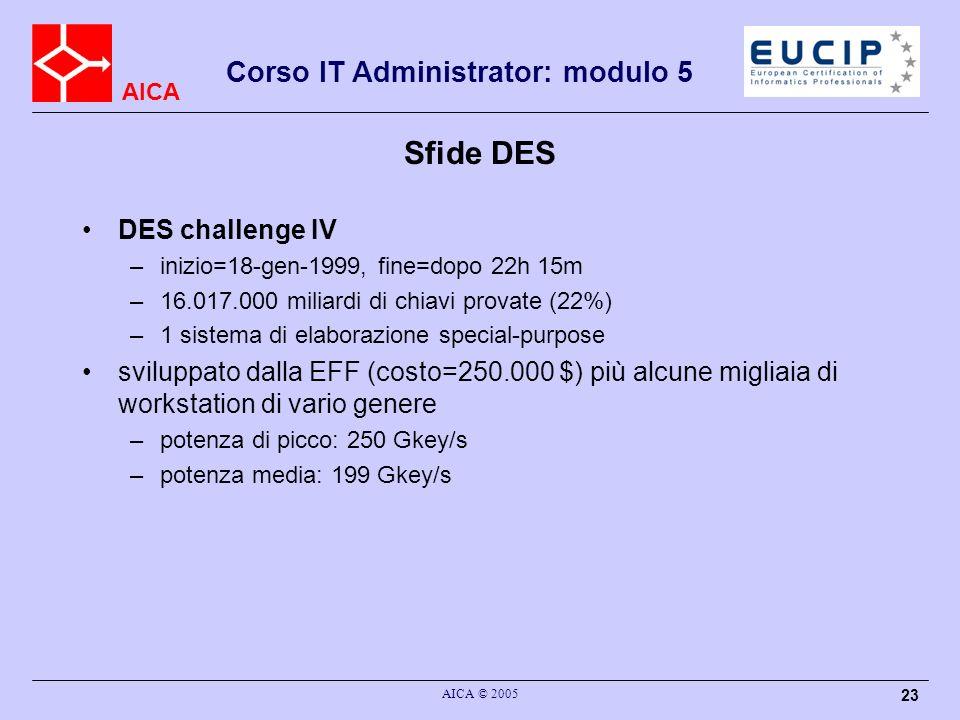 AICA Corso IT Administrator: modulo 5 AICA © 2005 23 Sfide DES DES challenge IV –inizio=18-gen-1999, fine=dopo 22h 15m –16.017.000 miliardi di chiavi provate (22%) –1 sistema di elaborazione special-purpose sviluppato dalla EFF (costo=250.000 $) più alcune migliaia di workstation di vario genere –potenza di picco: 250 Gkey/s –potenza media: 199 Gkey/s