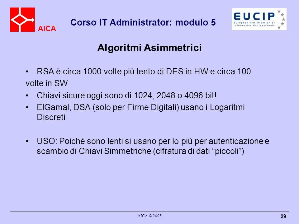 AICA Corso IT Administrator: modulo 5 AICA © 2005 29 Algoritmi Asimmetrici RSA è circa 1000 volte più lento di DES in HW e circa 100 volte in SW Chiavi sicure oggi sono di 1024, 2048 o 4096 bit.