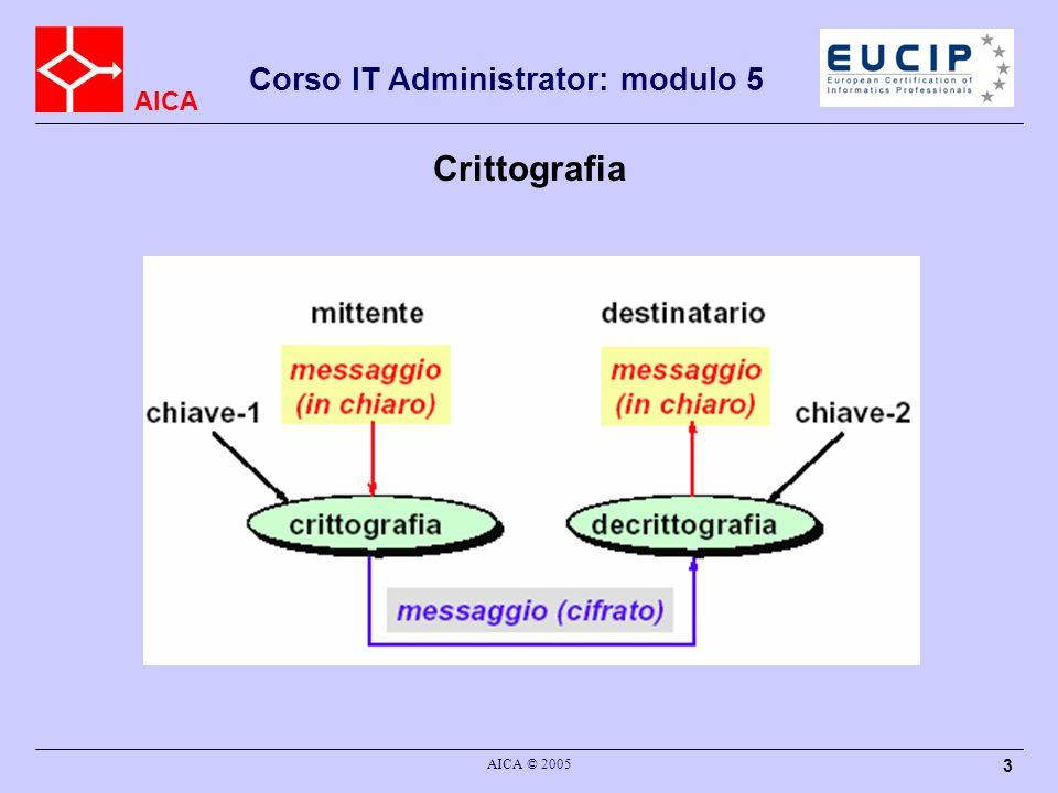 AICA Corso IT Administrator: modulo 5 AICA © 2005 94 S/MIME S/MIME (Secure/Multipurpose Internet Mail Extensions) è una proposta di standard per la crittografazione e firma dei messaggi di posta elettronica.