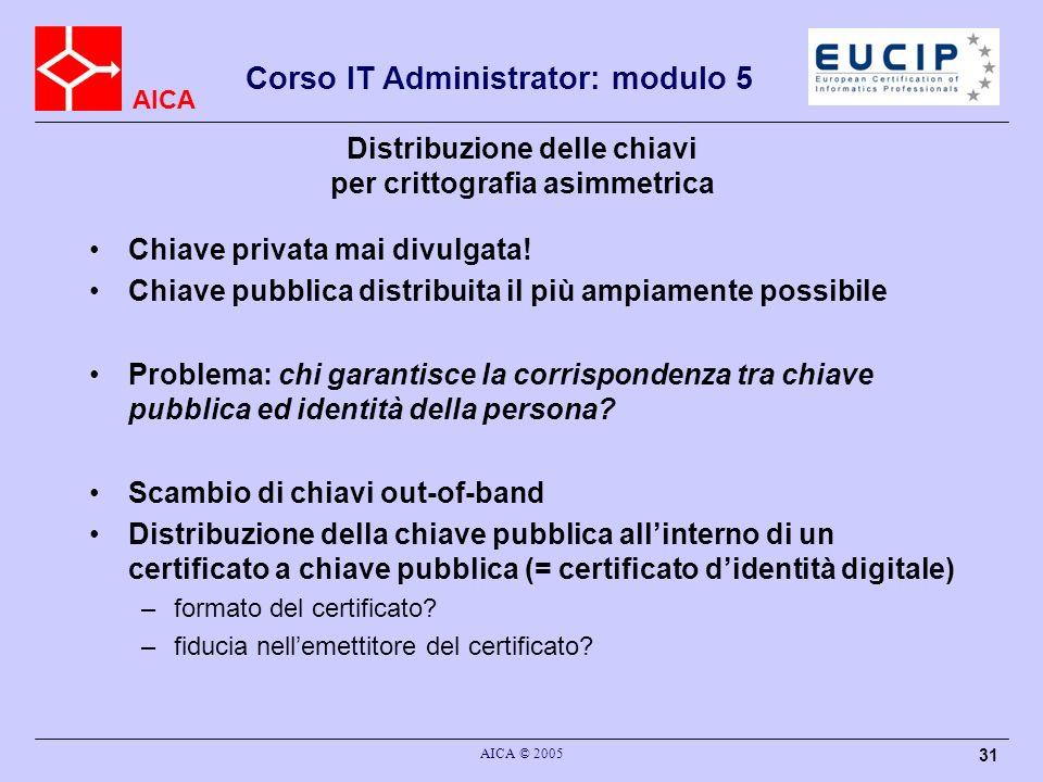 AICA Corso IT Administrator: modulo 5 AICA © 2005 31 Distribuzione delle chiavi per crittografia asimmetrica Chiave privata mai divulgata.