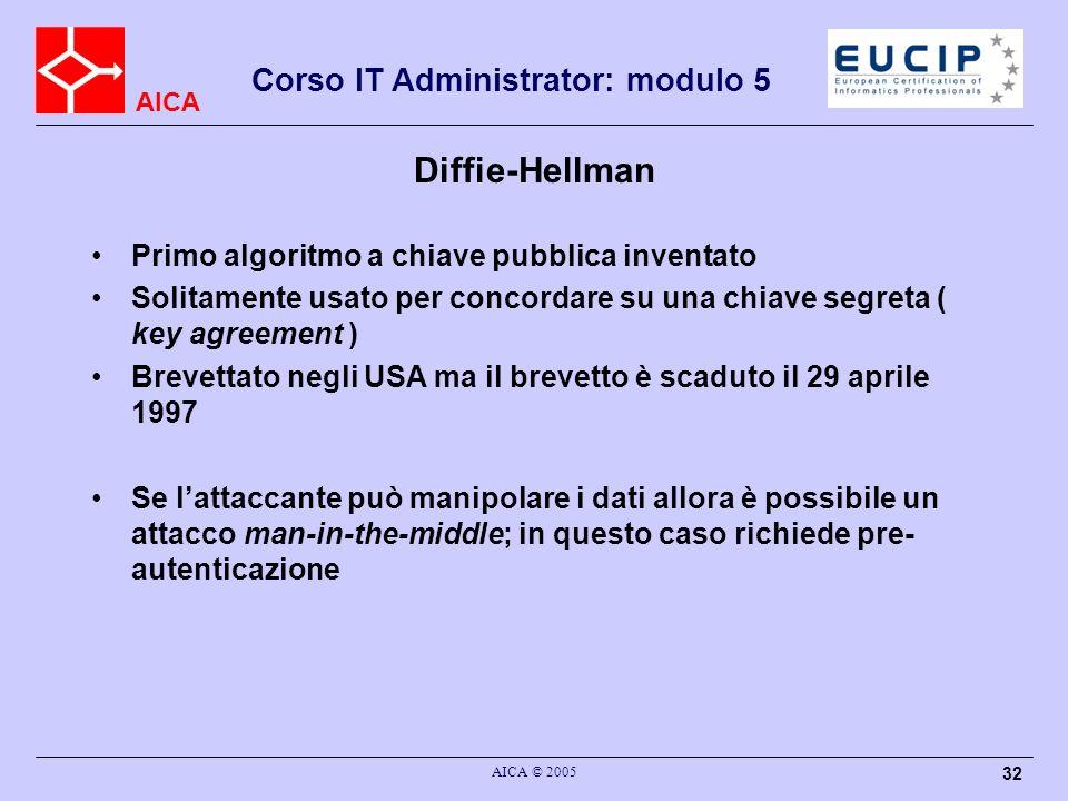 AICA Corso IT Administrator: modulo 5 AICA © 2005 32 Diffie-Hellman Primo algoritmo a chiave pubblica inventato Solitamente usato per concordare su un