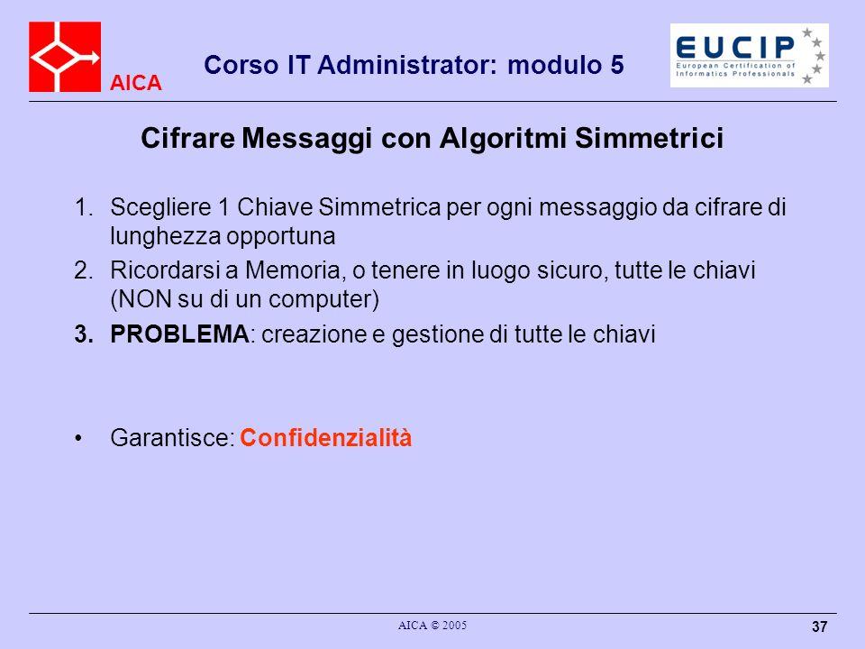 AICA Corso IT Administrator: modulo 5 AICA © 2005 37 Cifrare Messaggi con Algoritmi Simmetrici 1.Scegliere 1 Chiave Simmetrica per ogni messaggio da c