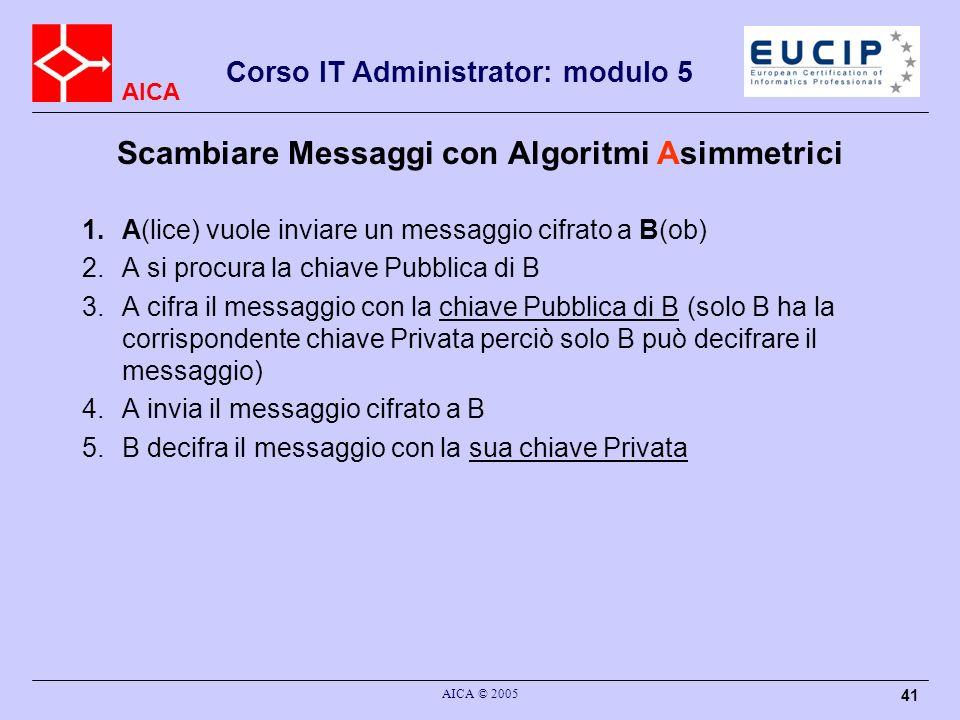 AICA Corso IT Administrator: modulo 5 AICA © 2005 41 Scambiare Messaggi con Algoritmi Asimmetrici 1.A(lice) vuole inviare un messaggio cifrato a B(ob) 2.A si procura la chiave Pubblica di B 3.A cifra il messaggio con la chiave Pubblica di B (solo B ha la corrispondente chiave Privata perciò solo B può decifrare il messaggio) 4.A invia il messaggio cifrato a B 5.B decifra il messaggio con la sua chiave Privata