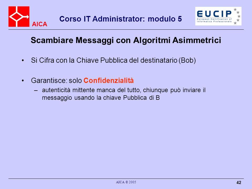 AICA Corso IT Administrator: modulo 5 AICA © 2005 42 Scambiare Messaggi con Algoritmi Asimmetrici Si Cifra con la Chiave Pubblica del destinatario (Bo