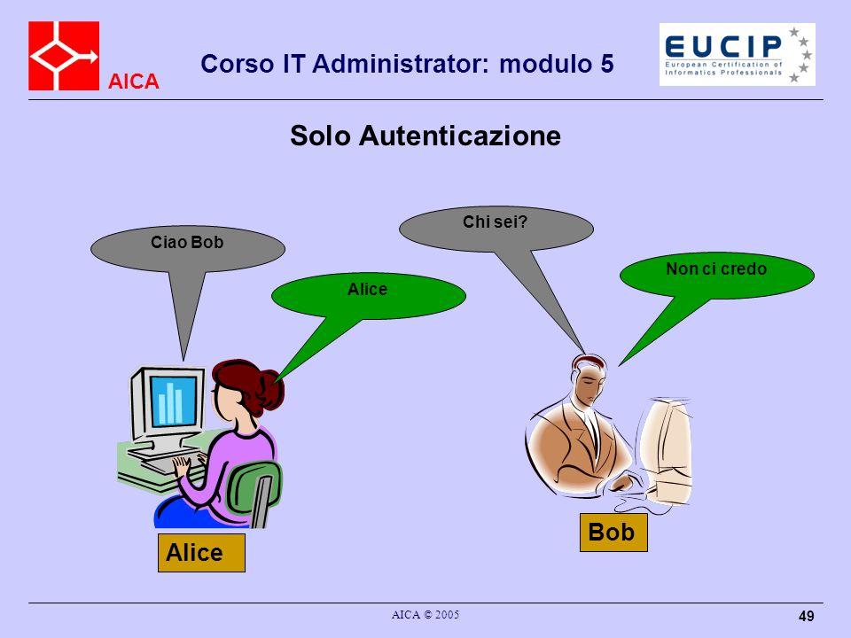 AICA Corso IT Administrator: modulo 5 AICA © 2005 49 Solo Autenticazione Bob Chi sei? Ciao Bob Alice Non ci credo