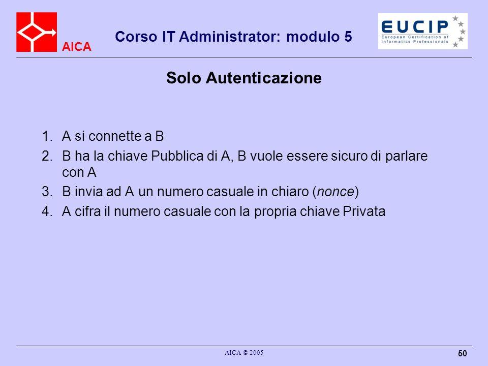 AICA Corso IT Administrator: modulo 5 AICA © 2005 50 Solo Autenticazione 1.A si connette a B 2.B ha la chiave Pubblica di A, B vuole essere sicuro di