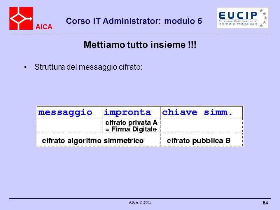 AICA Corso IT Administrator: modulo 5 AICA © 2005 54 Mettiamo tutto insieme !!! Struttura del messaggio cifrato: