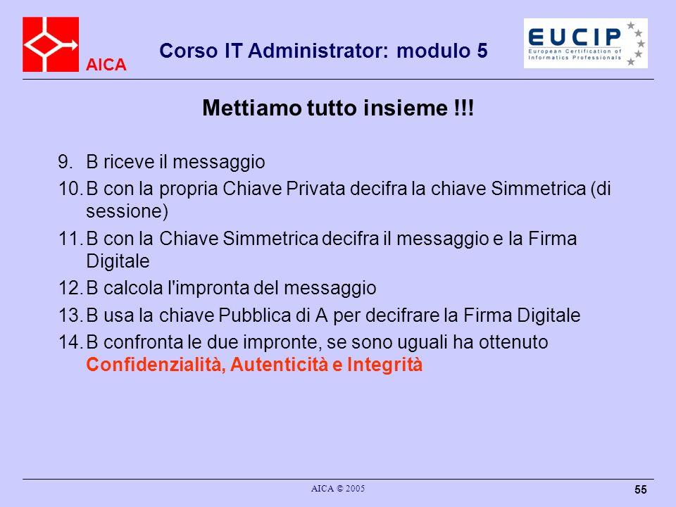 AICA Corso IT Administrator: modulo 5 AICA © 2005 55 Mettiamo tutto insieme !!! 9.B riceve il messaggio 10.B con la propria Chiave Privata decifra la