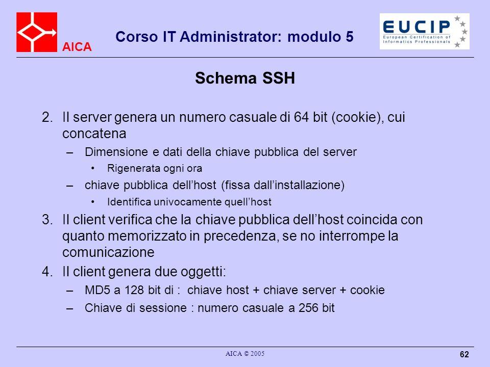 AICA Corso IT Administrator: modulo 5 AICA © 2005 62 Schema SSH 2.Il server genera un numero casuale di 64 bit (cookie), cui concatena –Dimensione e dati della chiave pubblica del server Rigenerata ogni ora –chiave pubblica dellhost (fissa dallinstallazione) Identifica univocamente quellhost 3.Il client verifica che la chiave pubblica dellhost coincida con quanto memorizzato in precedenza, se no interrompe la comunicazione 4.Il client genera due oggetti: –MD5 a 128 bit di : chiave host + chiave server + cookie –Chiave di sessione : numero casuale a 256 bit