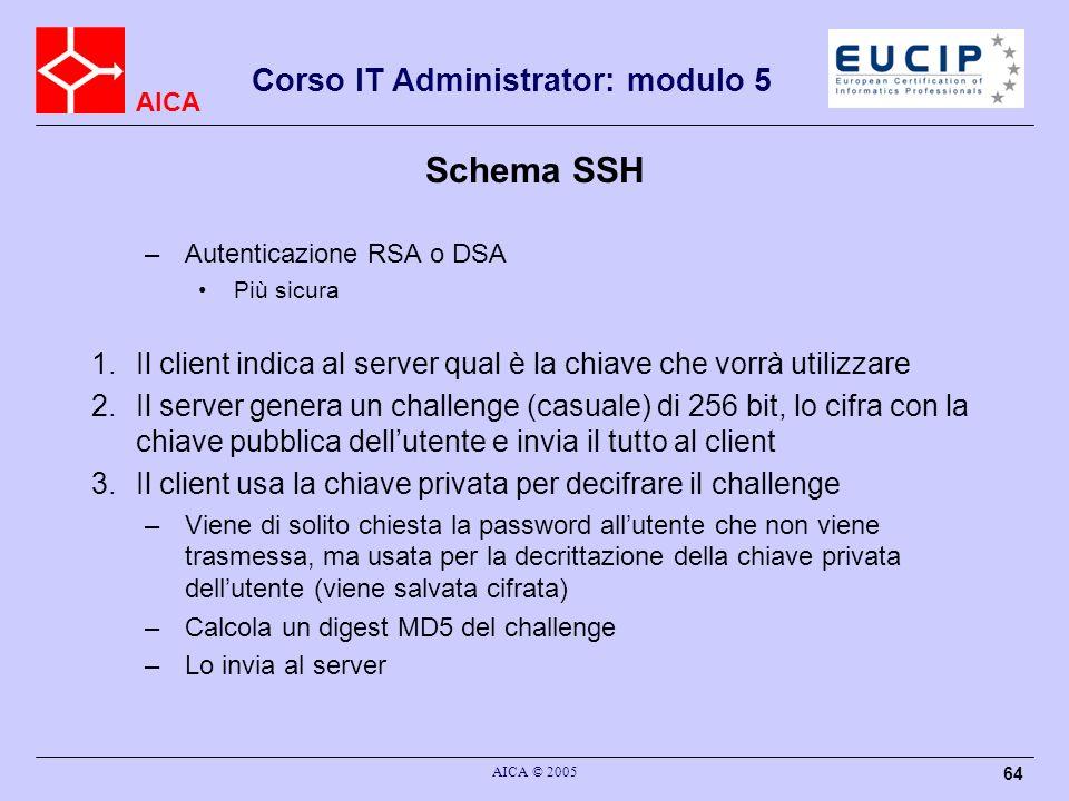 AICA Corso IT Administrator: modulo 5 AICA © 2005 64 Schema SSH –Autenticazione RSA o DSA Più sicura 1.Il client indica al server qual è la chiave che vorrà utilizzare 2.Il server genera un challenge (casuale) di 256 bit, lo cifra con la chiave pubblica dellutente e invia il tutto al client 3.Il client usa la chiave privata per decifrare il challenge –Viene di solito chiesta la password allutente che non viene trasmessa, ma usata per la decrittazione della chiave privata dellutente (viene salvata cifrata) –Calcola un digest MD5 del challenge –Lo invia al server