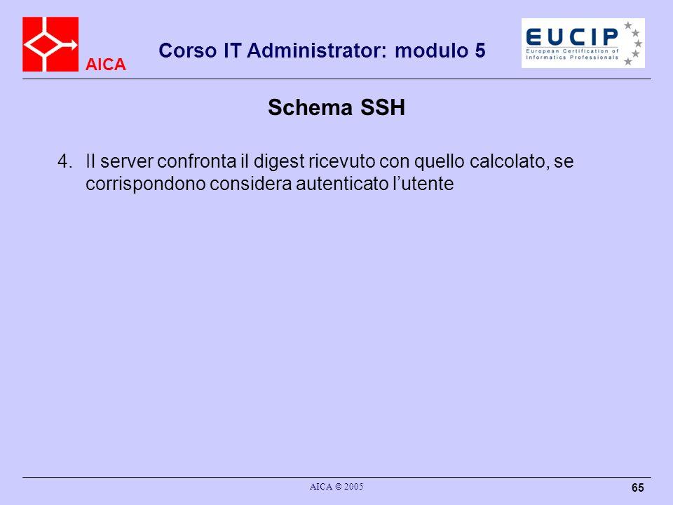 AICA Corso IT Administrator: modulo 5 AICA © 2005 65 Schema SSH 4.Il server confronta il digest ricevuto con quello calcolato, se corrispondono considera autenticato lutente
