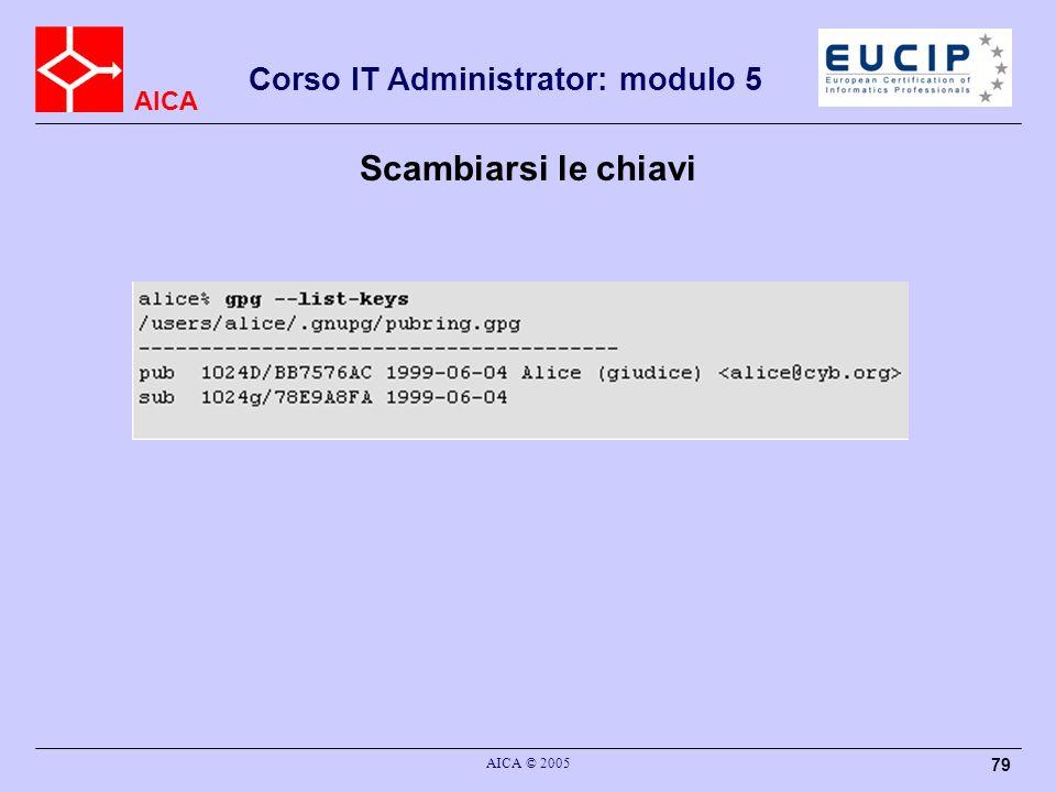 AICA Corso IT Administrator: modulo 5 AICA © 2005 79 Scambiarsi le chiavi