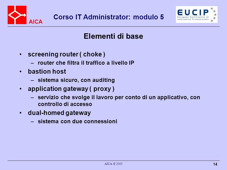 AICA Corso IT Administrator: modulo 5 AICA © 2005 14 Elementi di base screening router ( choke ) –router che filtra il traffico a livello IP bastion h