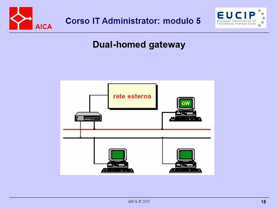 AICA Corso IT Administrator: modulo 5 AICA © 2005 18 Dual-homed gateway