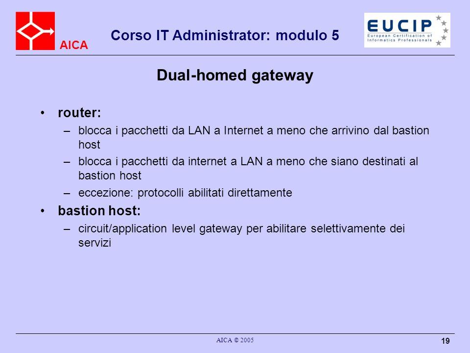 AICA Corso IT Administrator: modulo 5 AICA © 2005 19 Dual-homed gateway router: –blocca i pacchetti da LAN a Internet a meno che arrivino dal bastion