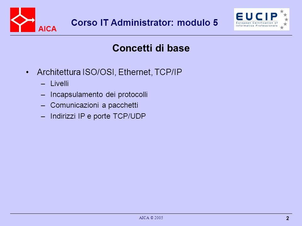 AICA Corso IT Administrator: modulo 5 AICA © 2005 2 Concetti di base Architettura ISO/OSI, Ethernet, TCP/IP –Livelli –Incapsulamento dei protocolli –C