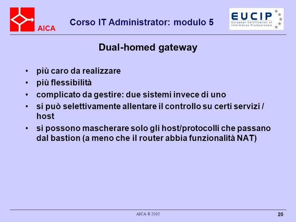 AICA Corso IT Administrator: modulo 5 AICA © 2005 20 Dual-homed gateway più caro da realizzare più flessibilità complicato da gestire: due sistemi inv