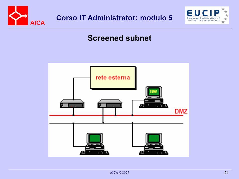 AICA Corso IT Administrator: modulo 5 AICA © 2005 21 Screened subnet