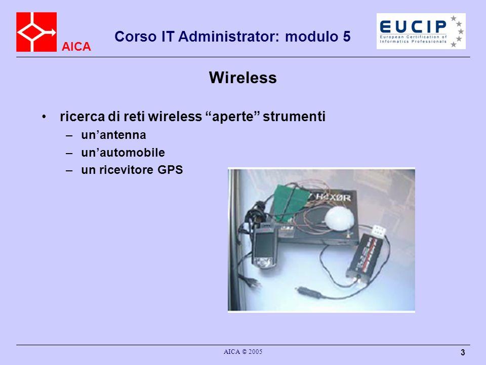 AICA Corso IT Administrator: modulo 5 AICA © 2005 3 Wireless ricerca di reti wireless aperte strumenti –unantenna –unautomobile –un ricevitore GPS