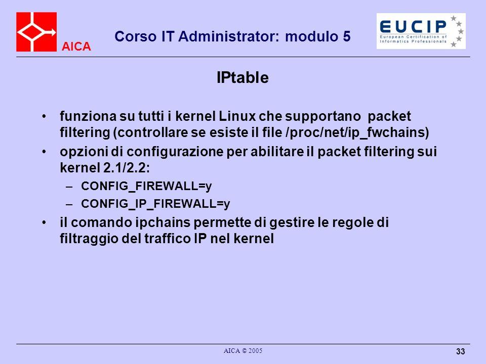 AICA Corso IT Administrator: modulo 5 AICA © 2005 33 IPtable funziona su tutti i kernel Linux che supportano packet filtering (controllare se esiste i