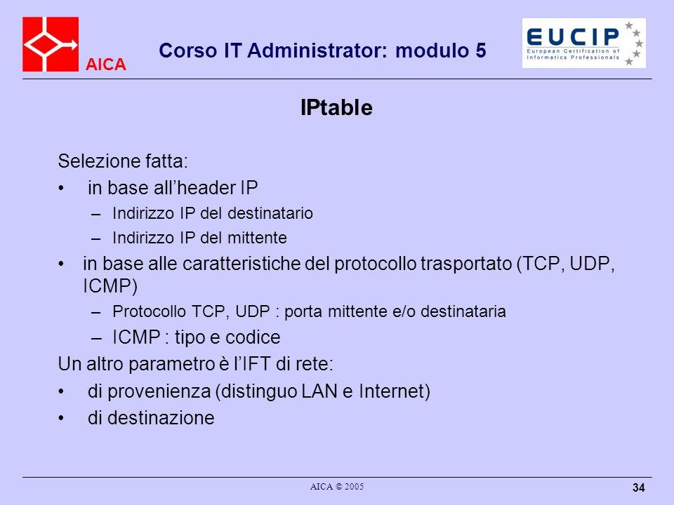 AICA Corso IT Administrator: modulo 5 AICA © 2005 34 IPtable Selezione fatta: in base allheader IP –Indirizzo IP del destinatario –Indirizzo IP del mi