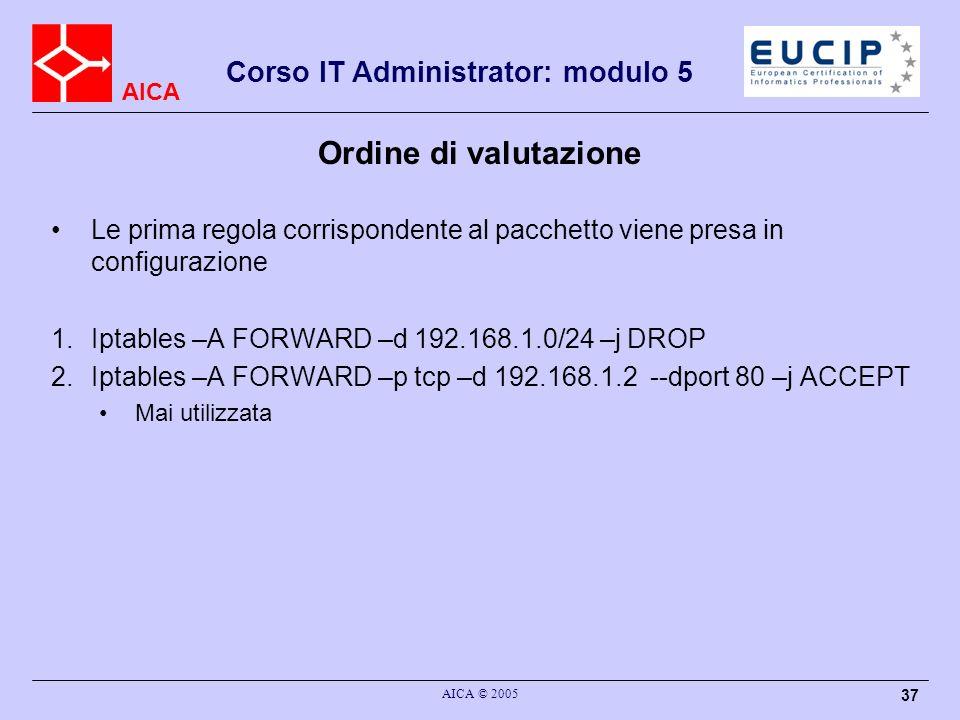AICA Corso IT Administrator: modulo 5 AICA © 2005 37 Ordine di valutazione Le prima regola corrispondente al pacchetto viene presa in configurazione 1
