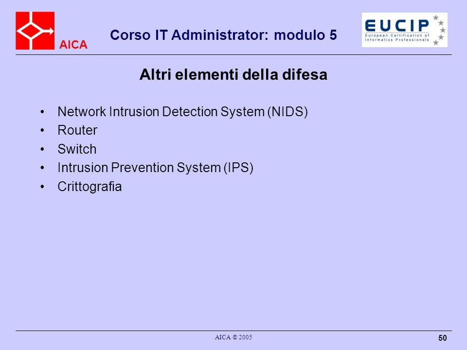 AICA Corso IT Administrator: modulo 5 AICA © 2005 50 Altri elementi della difesa Network Intrusion Detection System (NIDS) Router Switch Intrusion Pre