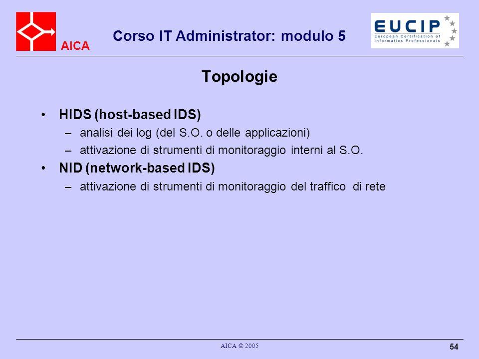 AICA Corso IT Administrator: modulo 5 AICA © 2005 54 Topologie HIDS (host-based IDS) –analisi dei log (del S.O. o delle applicazioni) –attivazione di