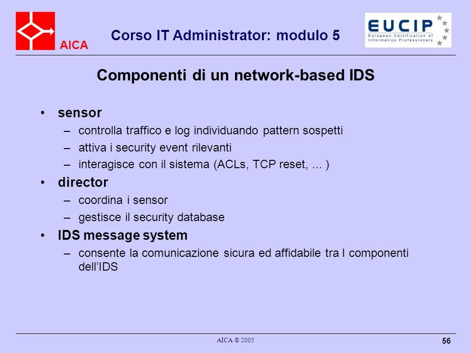 AICA Corso IT Administrator: modulo 5 AICA © 2005 56 Componenti di un network-based IDS sensor –controlla traffico e log individuando pattern sospetti