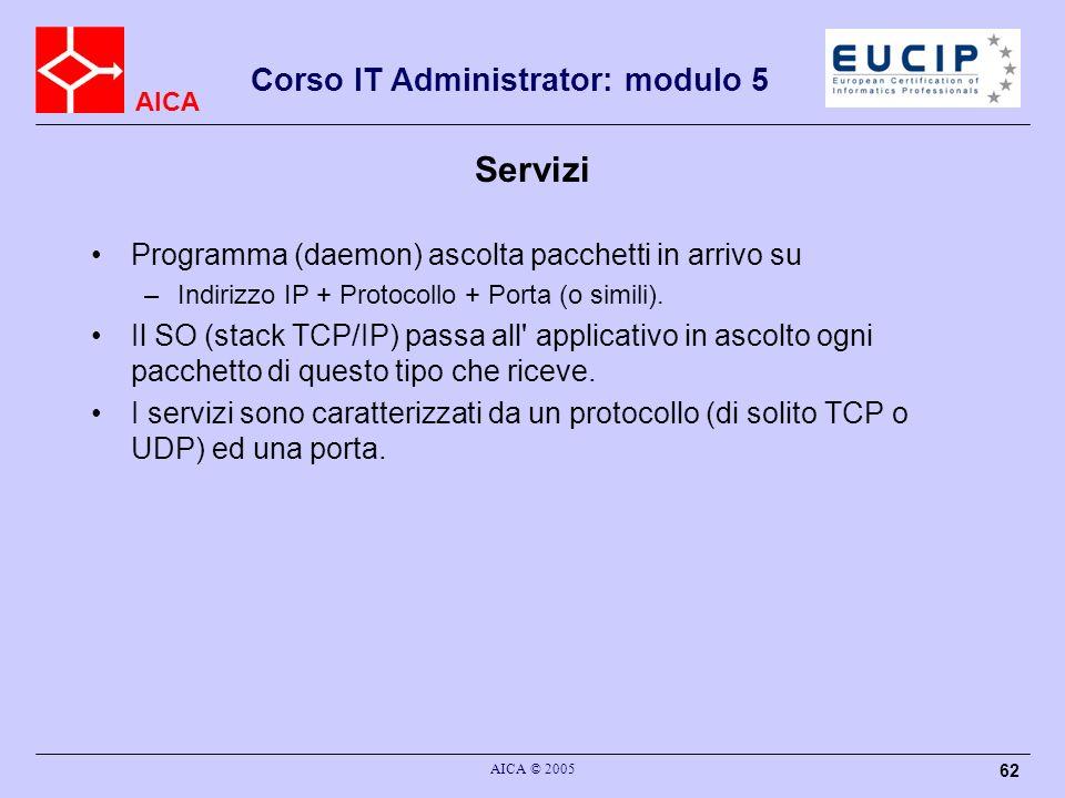 AICA Corso IT Administrator: modulo 5 AICA © 2005 62 Servizi Programma (daemon) ascolta pacchetti in arrivo su –Indirizzo IP + Protocollo + Porta (o s