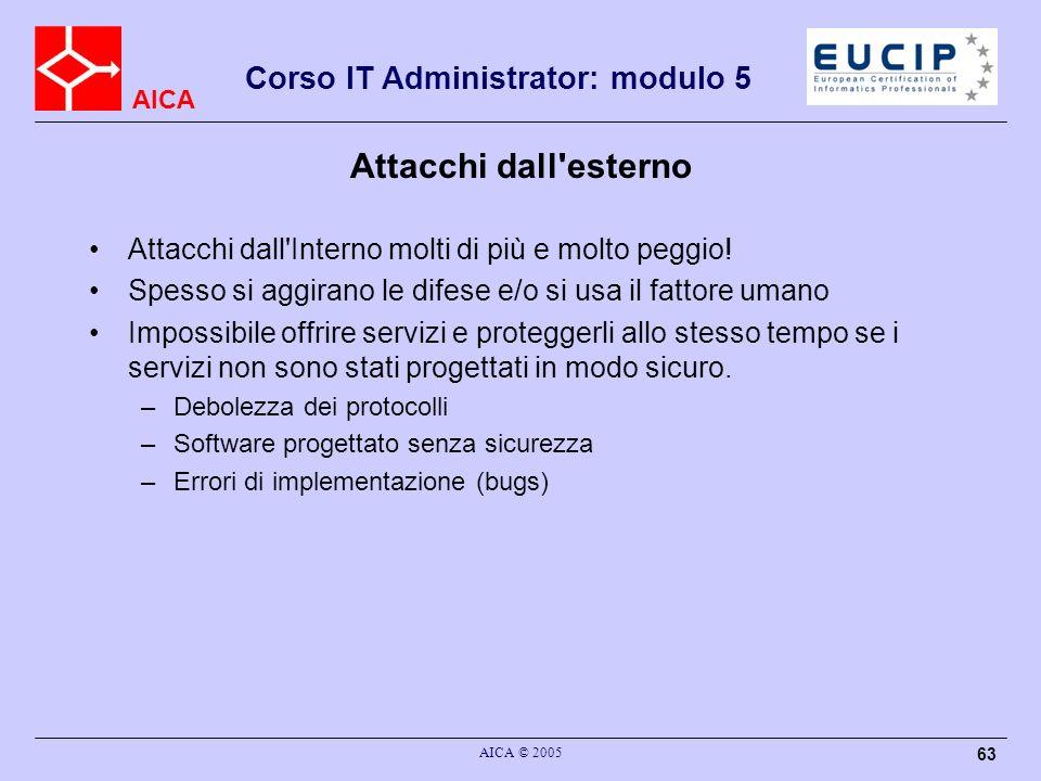 AICA Corso IT Administrator: modulo 5 AICA © 2005 63 Attacchi dall'esterno Attacchi dall'Interno molti di più e molto peggio! Spesso si aggirano le di