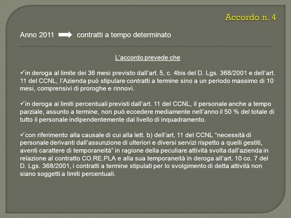 Laccordo prevede che in deroga al limite dei 36 mesi previsto dallart. 5, c. 4bis del D. Lgs. 368/2001 e dellart. 11 del CCNL, lAzienda può stipulare