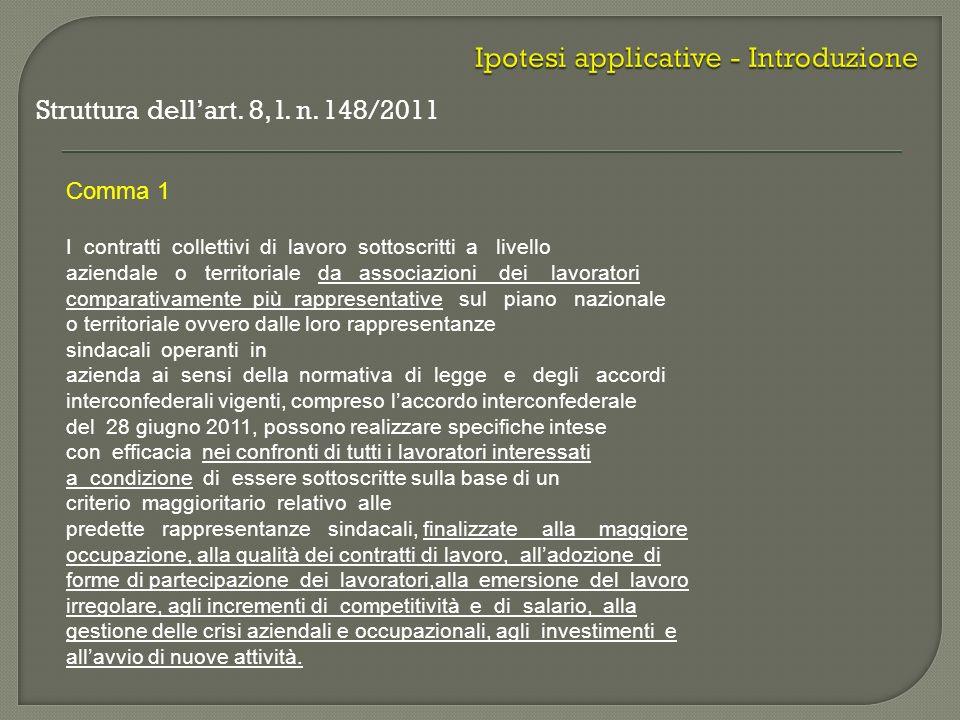 Struttura dellart. 8, l. n. 148/2011 Comma 1 I contratti collettivi di lavoro sottoscritti a livello aziendale o territoriale da associazioni dei lavo