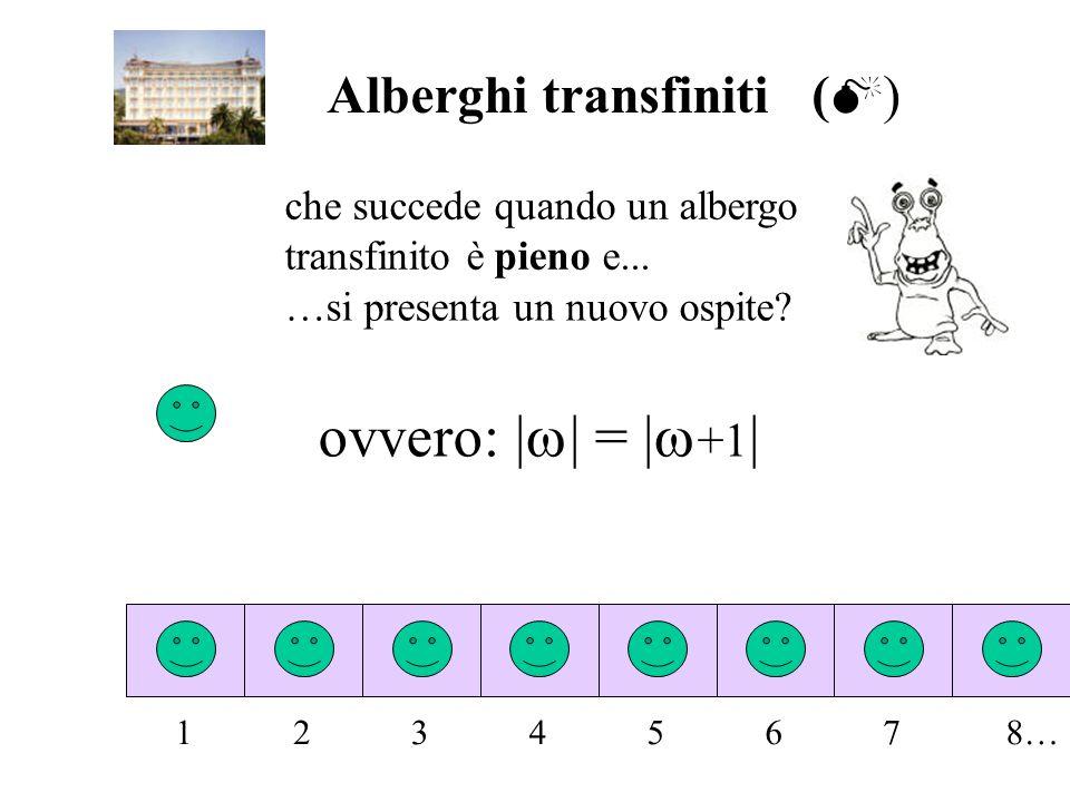 12345678… Alberghi transfiniti ( ) che succede quando un albergo transfinito è pieno e... …si presenta un nuovo ospite? ovvero: | | = | +1 |