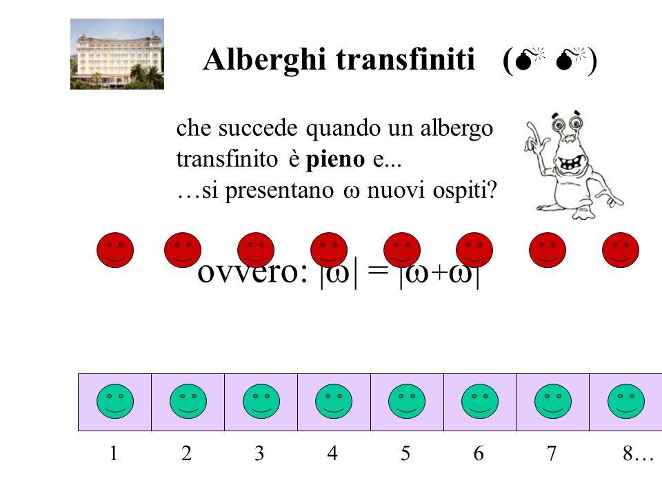 12345678… Alberghi transfiniti ( ) che succede quando un albergo transfinito è pieno e... …si presentano nuovi ospiti? ovvero: | | = | + |