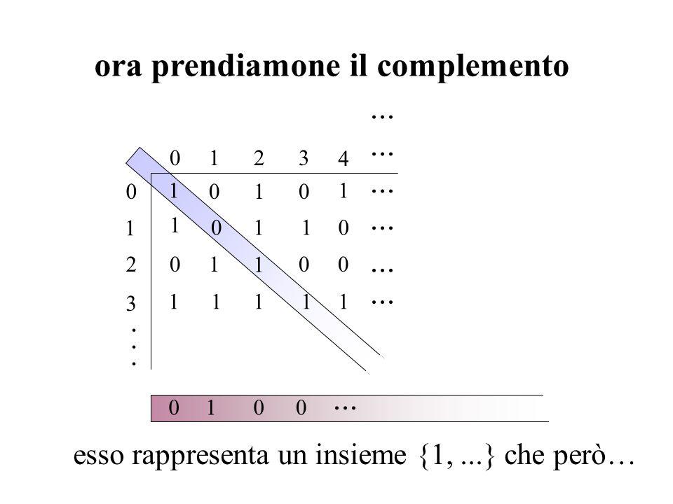 ora prendiamone il complemento esso rappresenta un insieme {1,...} che però… 1 2 3 0 012 001 1000... · · · 1 1 1 0 3 1 4 110 11111 0100