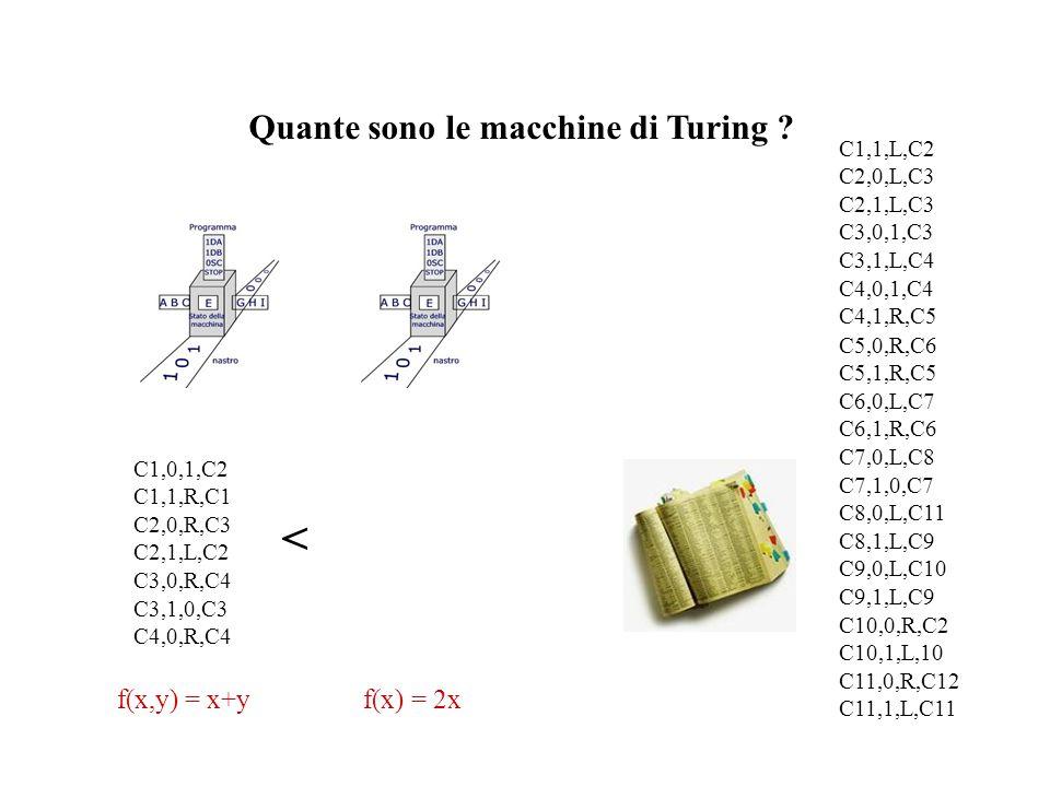 Quante sono le macchine di Turing ? C1,0,1,C2 C1,1,R,C1 C2,0,R,C3 C2,1,L,C2 C3,0,R,C4 C3,1,0,C3 C4,0,R,C4 C5,0,R,C6 C5,1,R,C5 C6,0,L,C7 C6,1,R,C6 C7,0