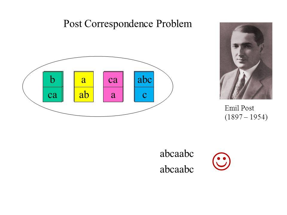 b ca a ab ca a abc c a ab b ca a abc c a ab Emil Post (1897 – 1954) Post Correspondence Problem abcaabc