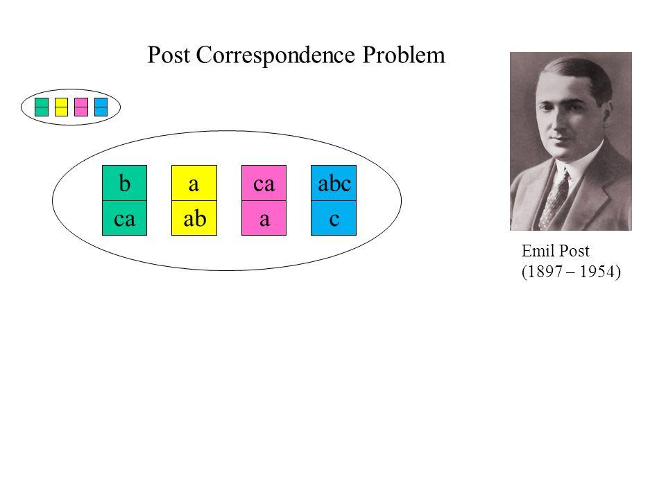 b ca a ab ca a abc c Emil Post (1897 – 1954) Post Correspondence Problem