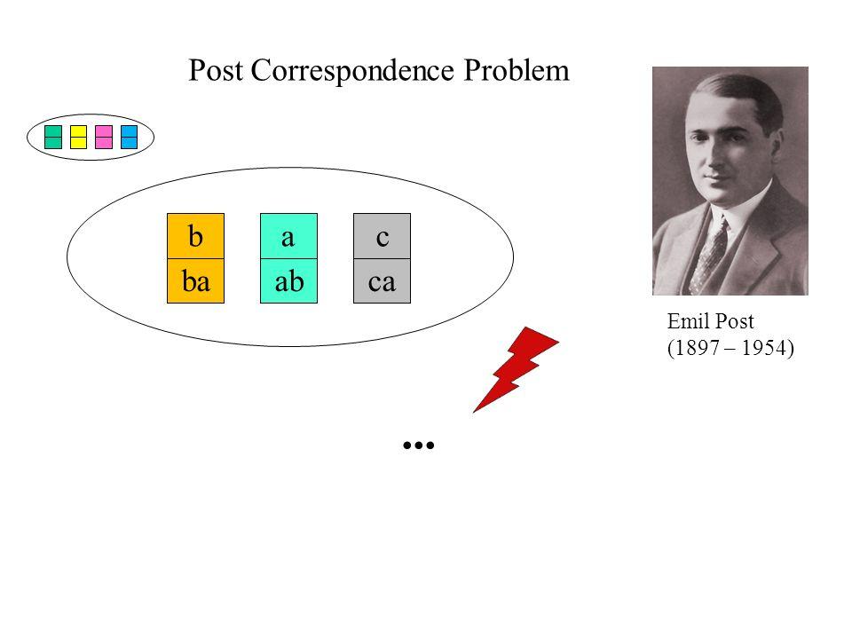 b ba a ab c ca Emil Post (1897 – 1954) Post Correspondence Problem b ba a ab c ca c...